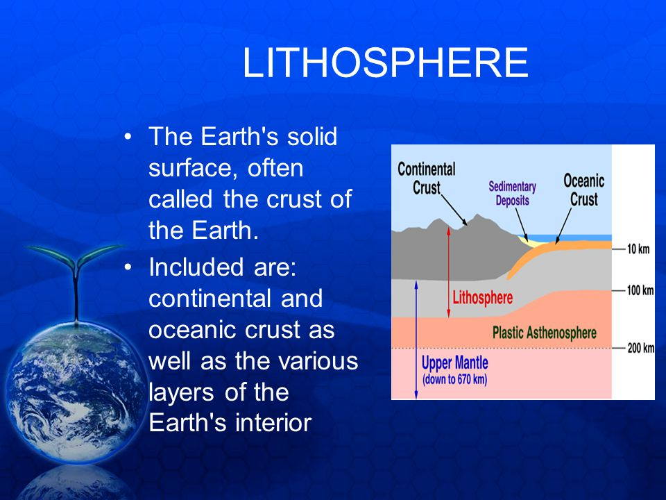 LITHOSPHERE The Earth s solid surface, often called the crust of the Earth.