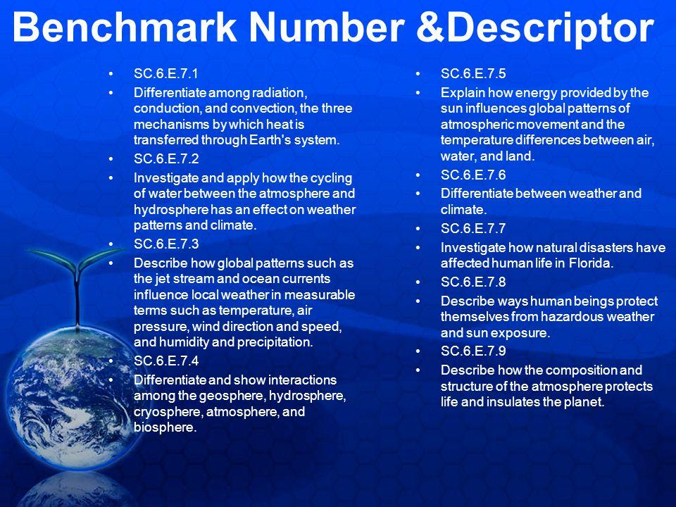 Benchmark Number &Descriptor