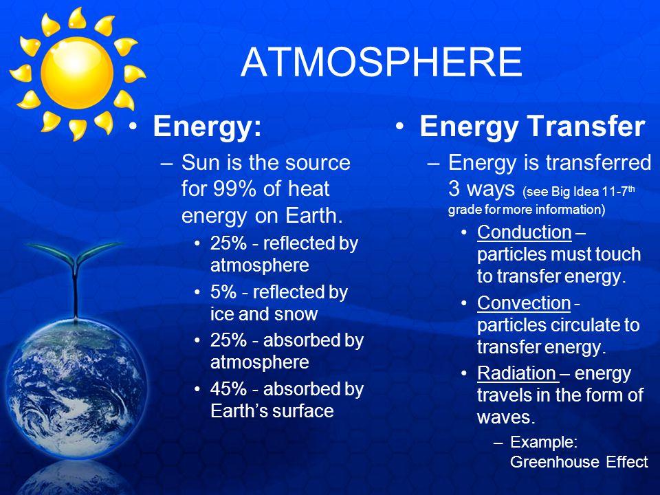 ATMOSPHERE Energy: Energy Transfer