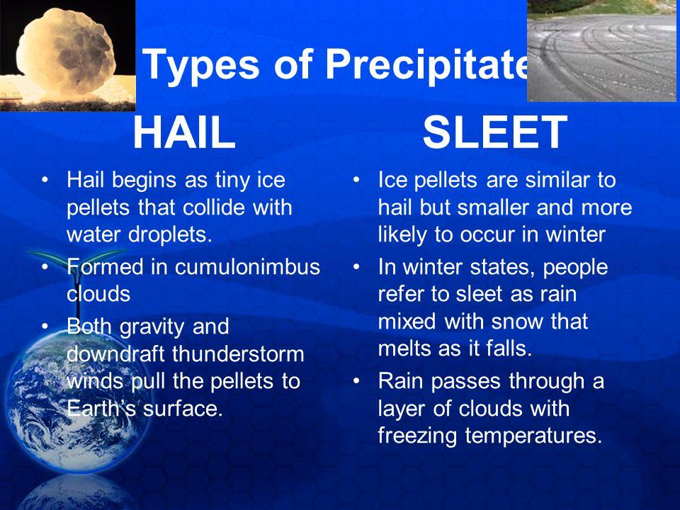 HAIL SLEET Types of Precipitate