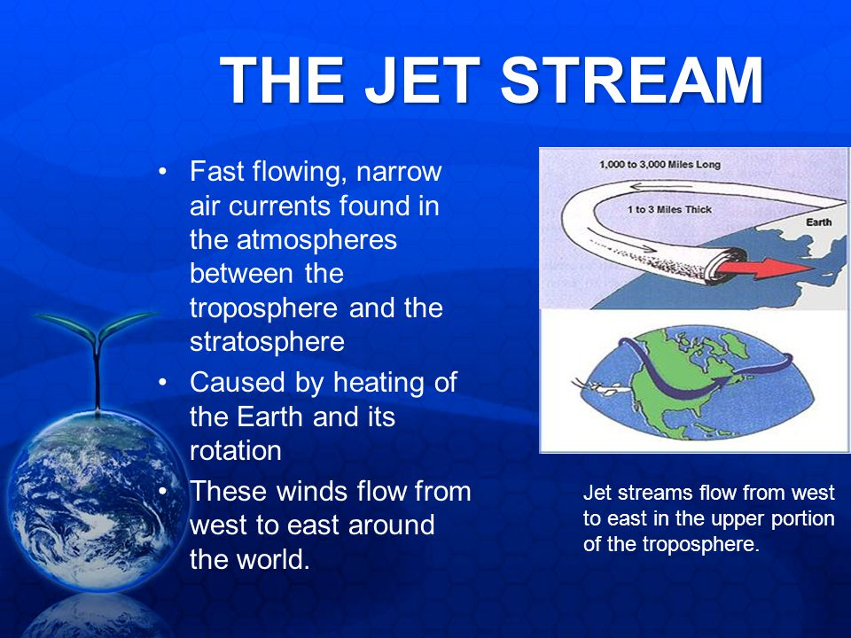 THE JET STREAM Fast flowing, narrow air currents found in the atmospheres between the troposphere and the stratosphere.
