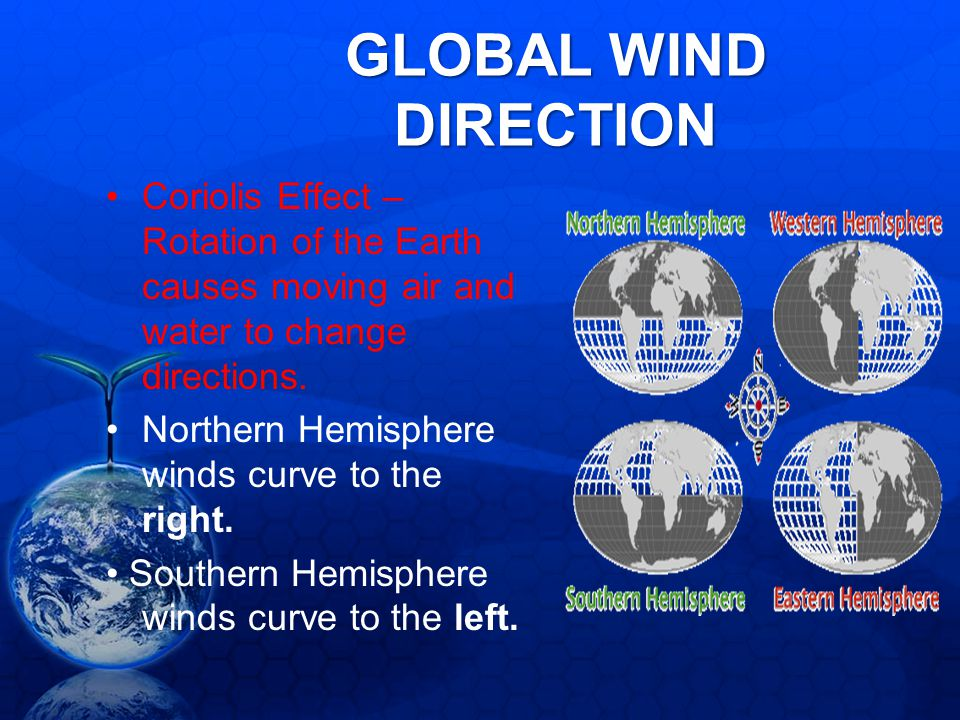 GLOBAL WIND DIRECTION Coriolis Effect – Rotation of the Earth causes moving air and water to change directions.