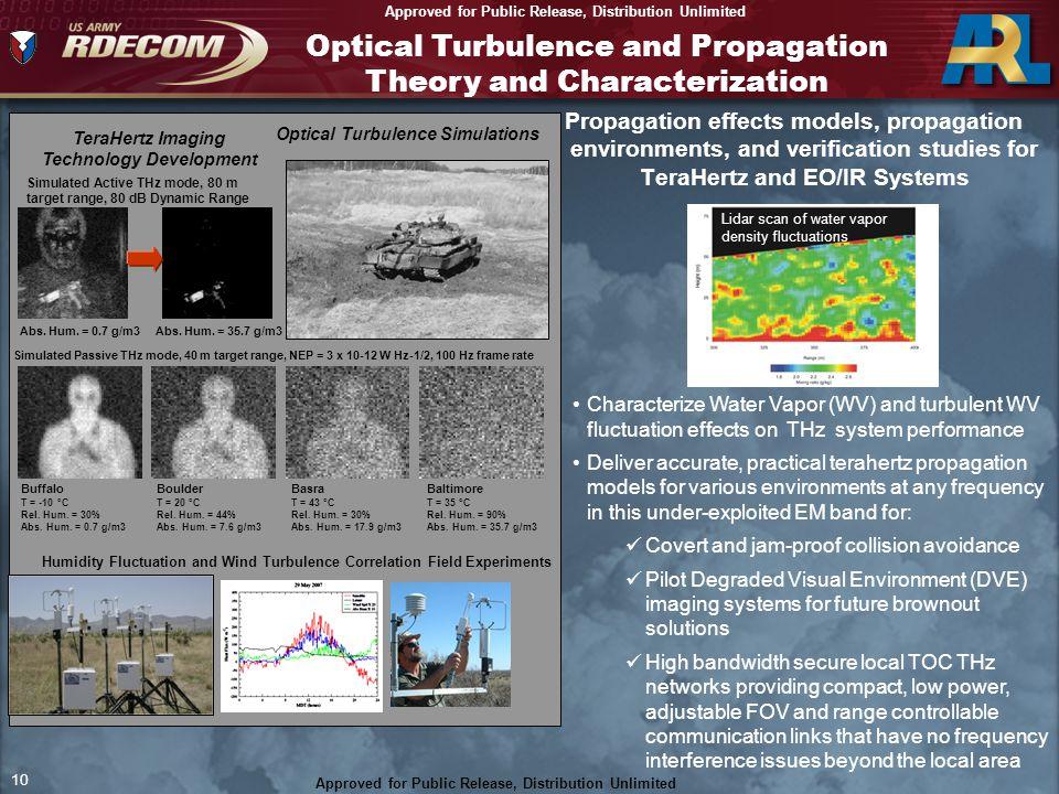 Optical Turbulence and Propagation Theory and Characterization