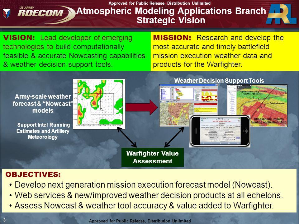 Atmospheric Modeling Applications Branch Strategic Vision