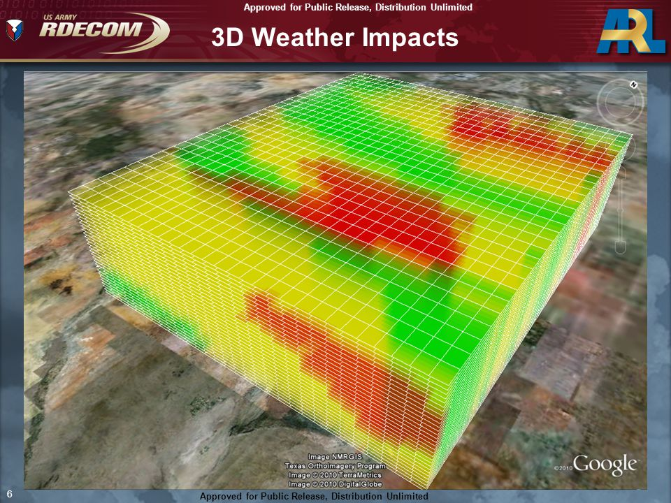 3D Weather Impacts