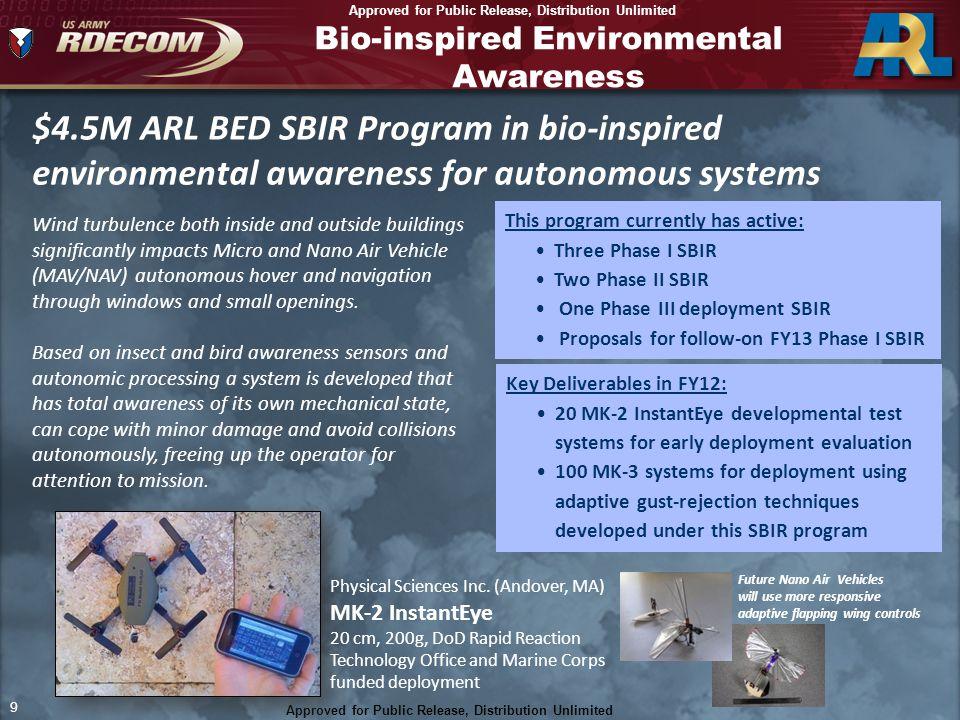 Bio-inspired Environmental Awareness