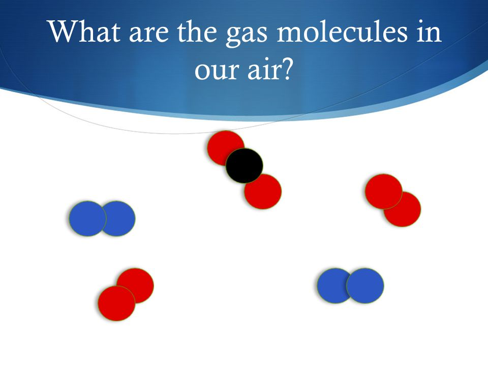 What are the gas molecules in our air