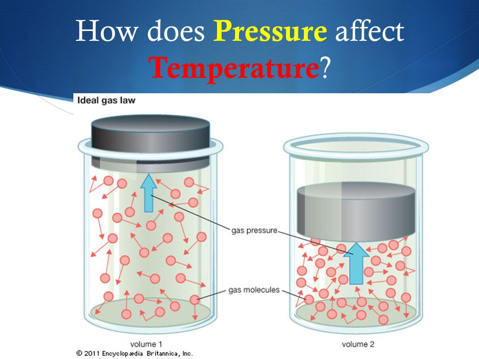 How does Pressure affect Temperature
