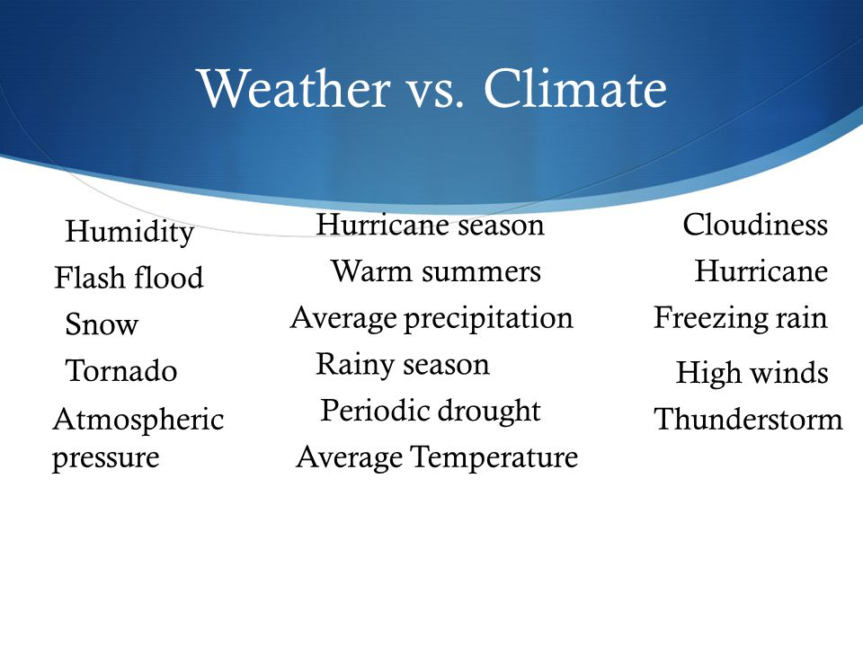 Weather vs. Climate Hurricane season Cloudiness Humidity Warm summers