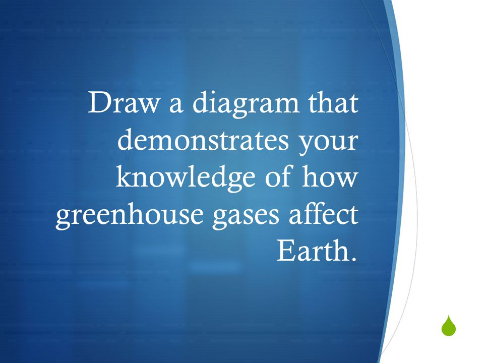 Draw a diagram that demonstrates your knowledge of how greenhouse gases affect Earth.