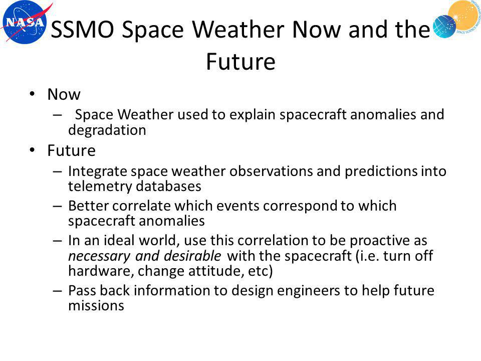 SSMO Space Weather Now and the Future