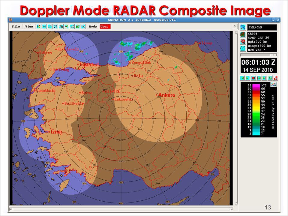 Doppler Mode RADAR Composite Image