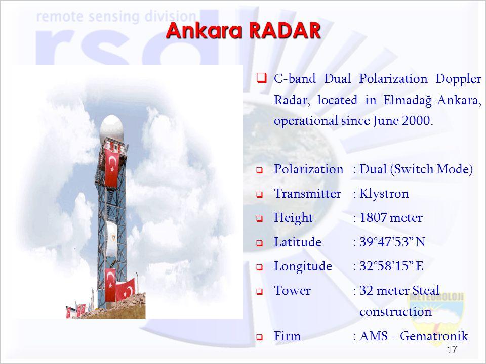 Ankara RADAR C-band Dual Polarization Doppler Radar, located in Elmadağ-Ankara, operational since June 2000.