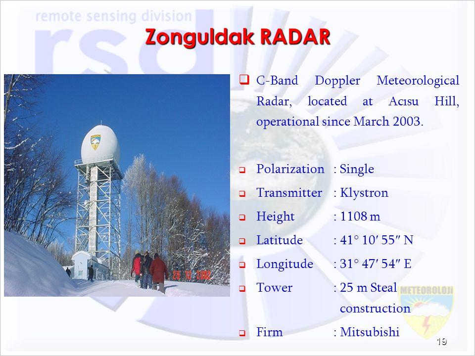 Zonguldak RADAR C-Band Doppler Meteorological Radar, located at Acısu Hill, operational since March 2003.