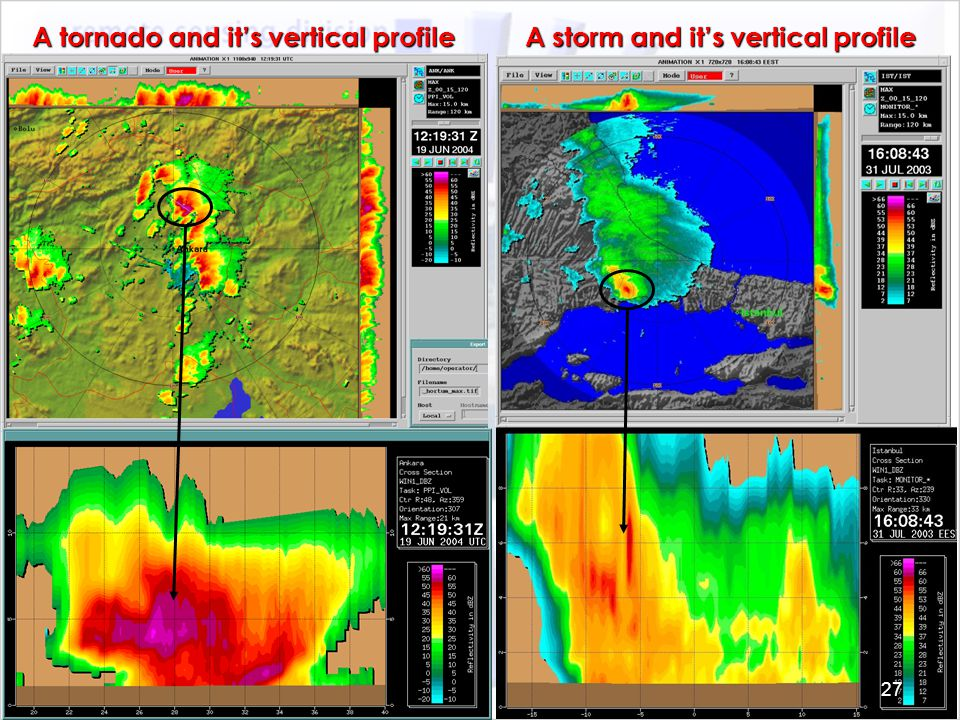 A tornado and it's vertical profile A storm and it's vertical profile