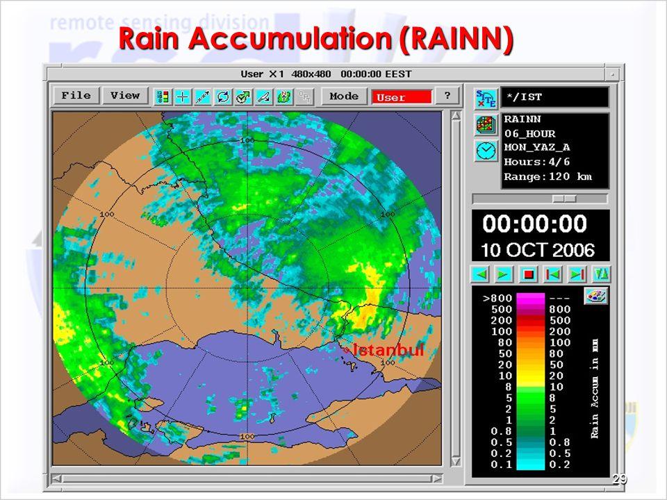 Rain Accumulation (RAINN)