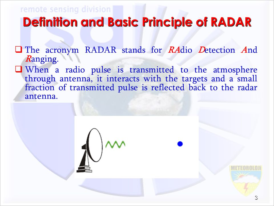 Definition and Basic Principle of RADAR