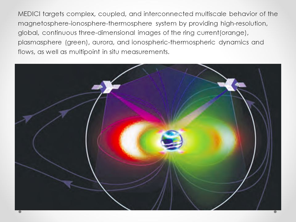 MEDICI targets complex, coupled, and interconnected multiscale behavior of the magnetosphere-ionosphere-thermosphere system by providing high-resolution, global, continuous three-dimensional images of the ring current(orange), plasmasphere (green), aurora, and ionospheric-thermospheric dynamics and flows, as well as multipoint in situ measurements.