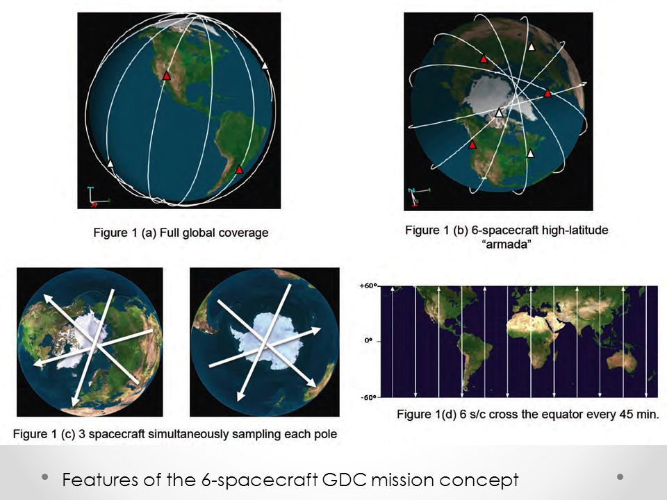 Features of the 6-spacecraft GDC mission concept