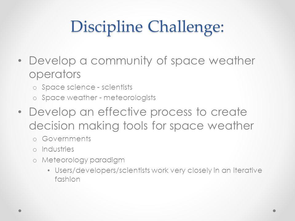 Discipline Challenge: