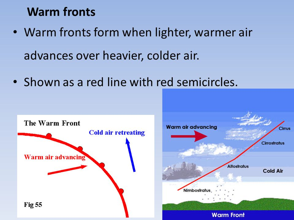 Warm fronts Warm fronts form when lighter, warmer air advances over heavier, colder air.