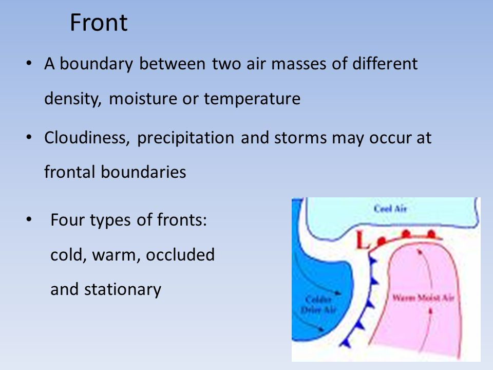 Front A boundary between two air masses of different density, moisture or temperature.