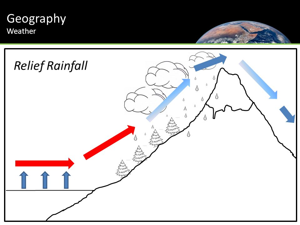 Geography Scotland Relief Rainfall Weather