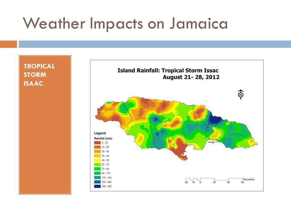 Weather Impacts on Jamaica