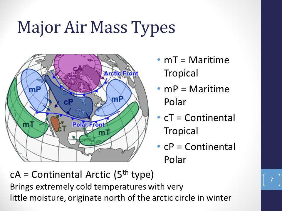 Major Air Mass Types mT = Maritime Tropical mP = Maritime Polar