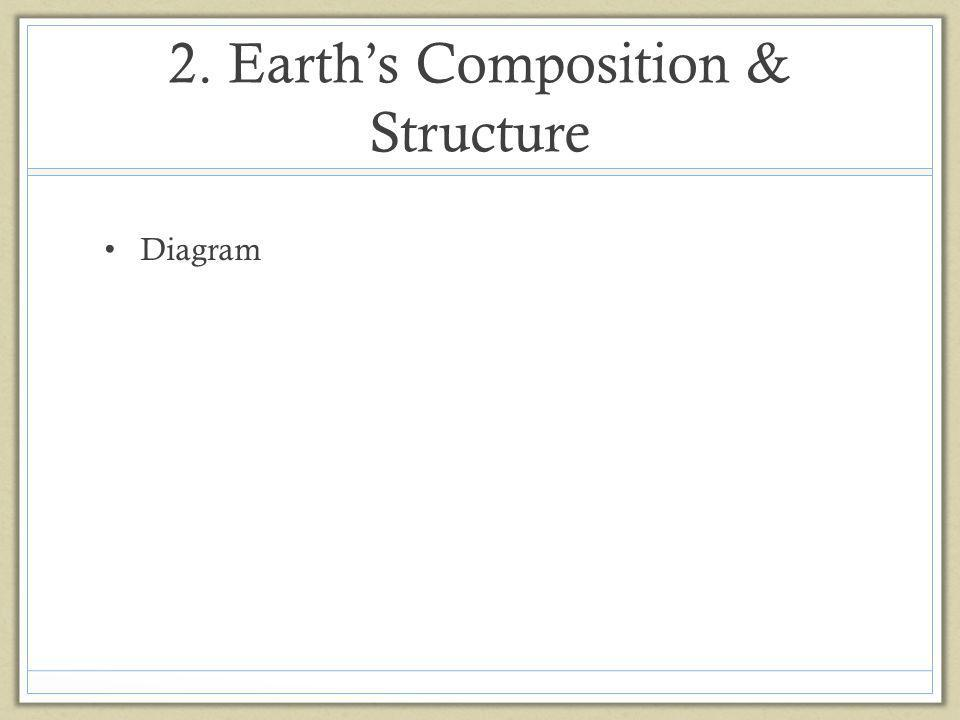 2. Earth's Composition & Structure