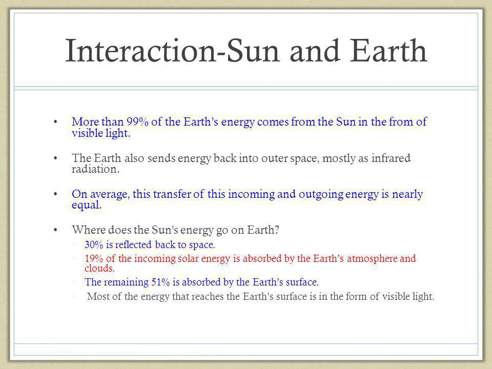 Interaction-Sun and Earth