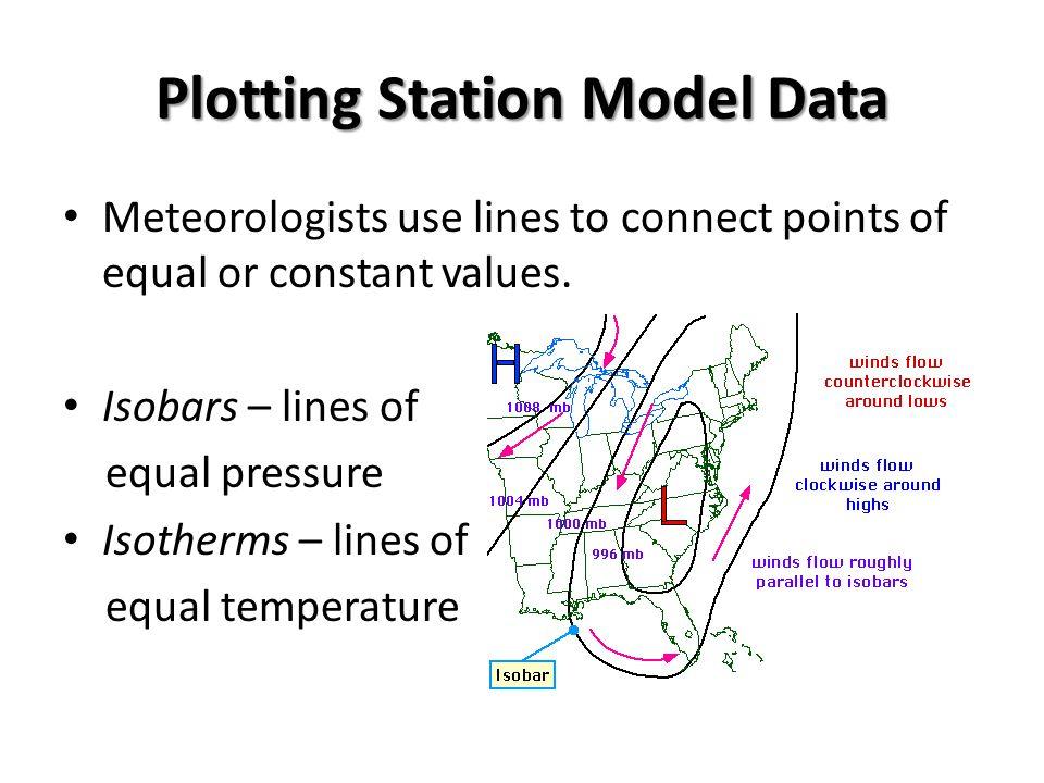 Plotting Station Model Data