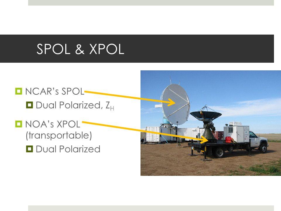 SPOL & XPOL NCAR's SPOL Dual Polarized, ZH NOA's XPOL (transportable)