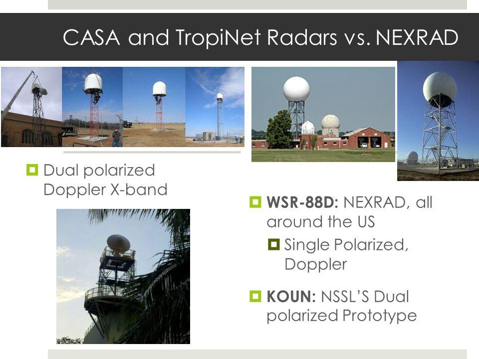 CASA and TropiNet Radars vs. NEXRAD