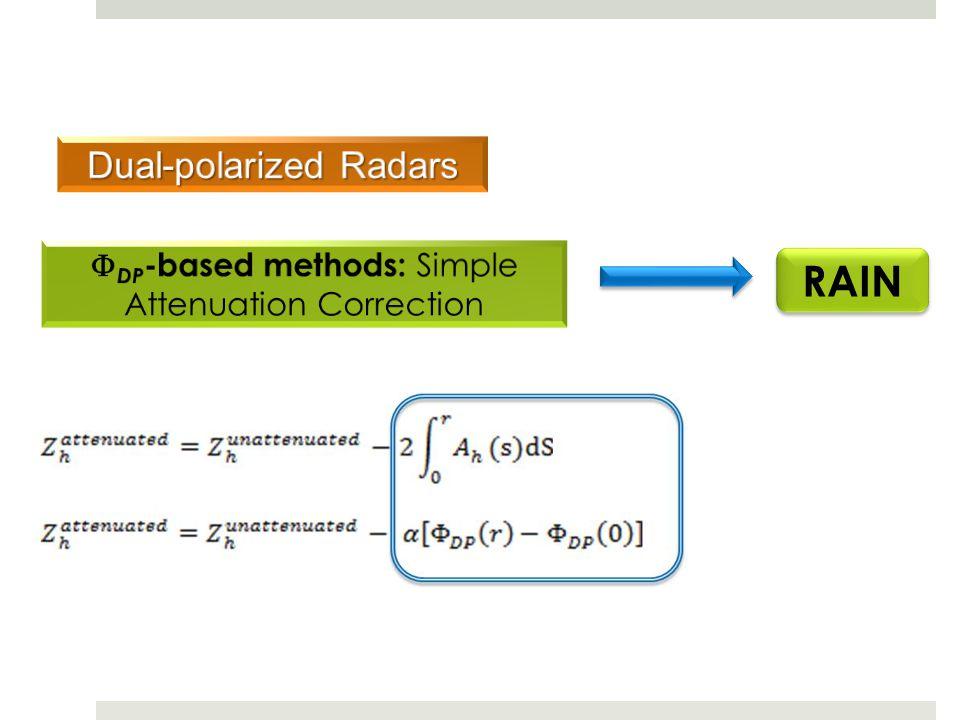 RAIN Dual-polarized Radars