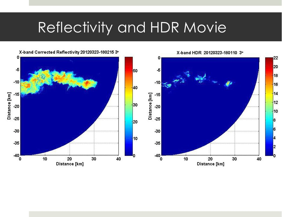 Reflectivity and HDR Movie