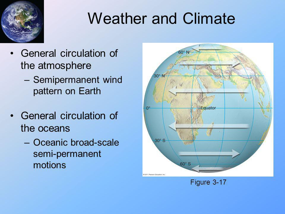 Weather and Climate General circulation of the atmosphere