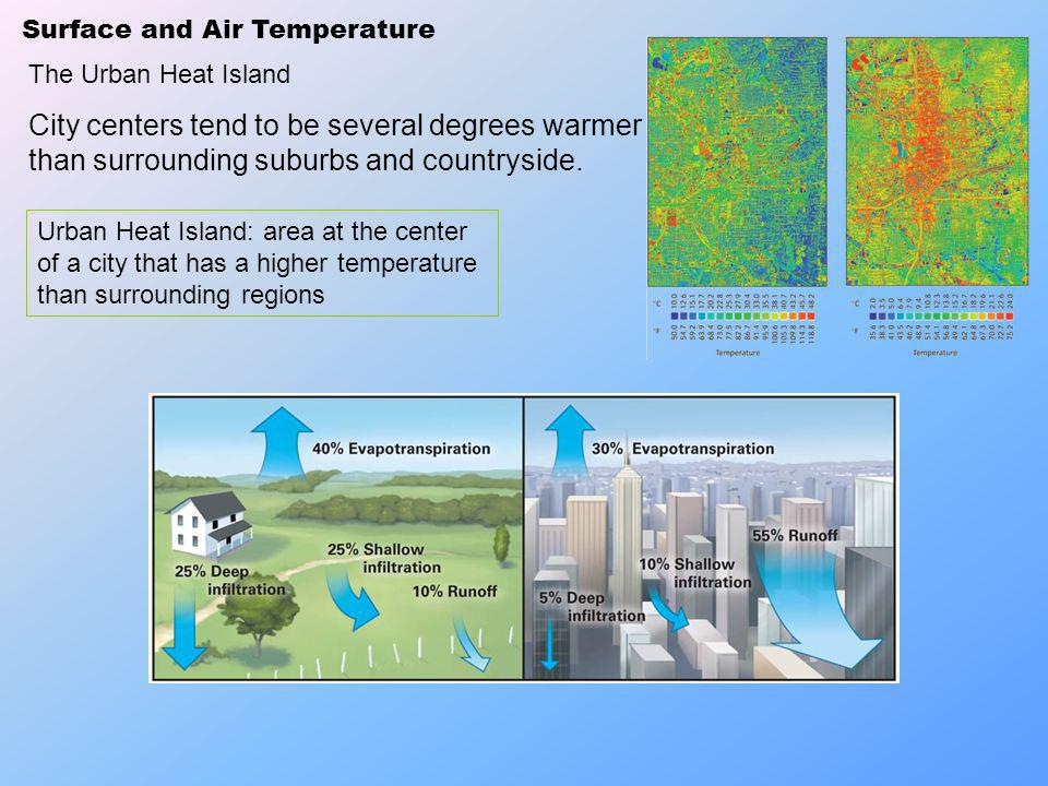 Surface and Air Temperature