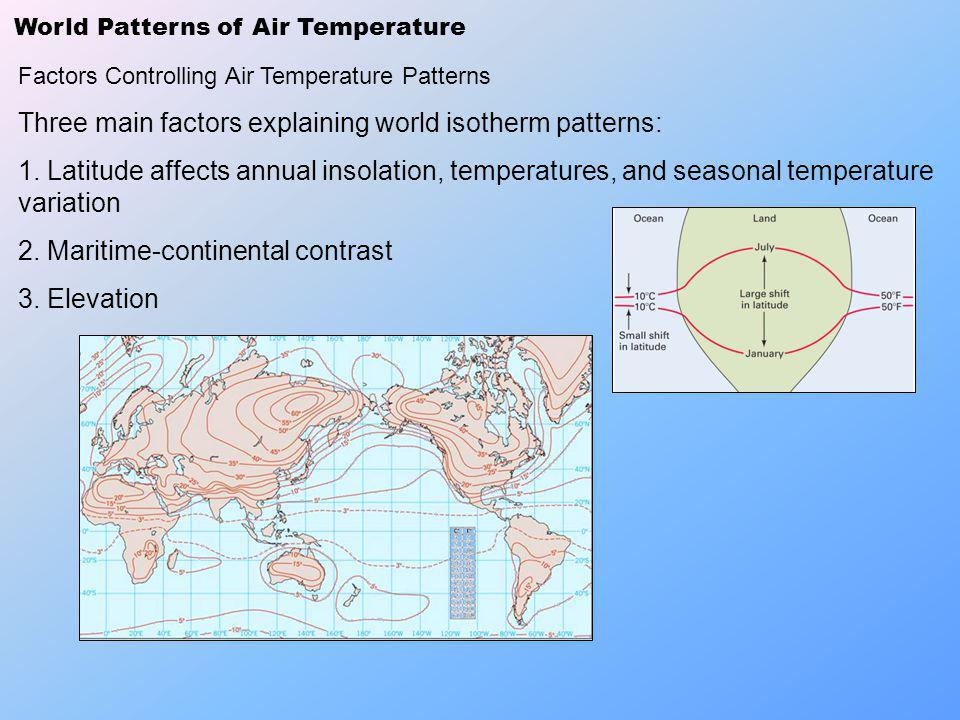 Three main factors explaining world isotherm patterns: