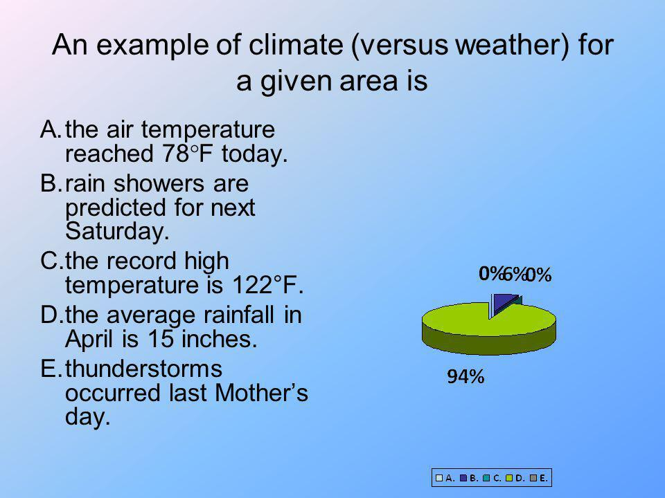 An example of climate (versus weather) for a given area is
