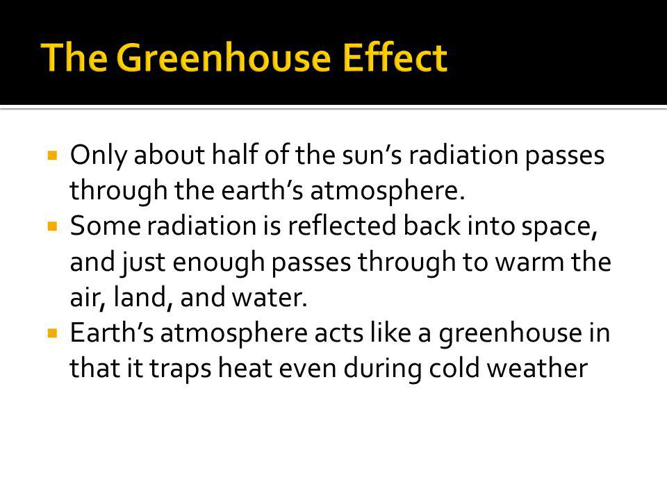 The Greenhouse Effect Only about half of the sun's radiation passes through the earth's atmosphere.