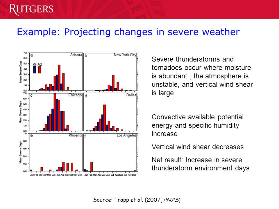 Example: Projecting changes in severe weather