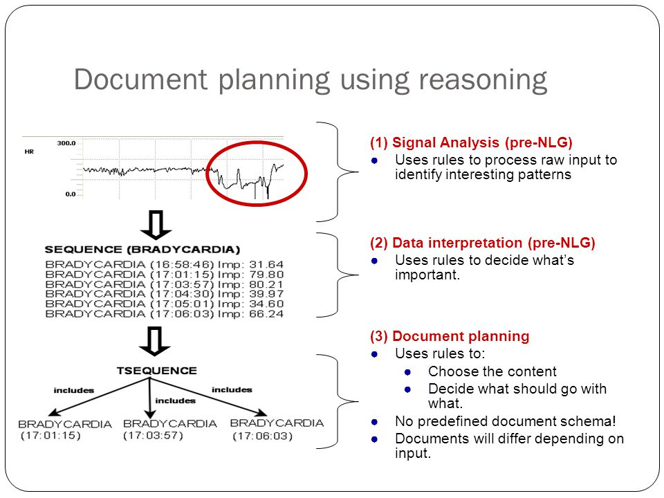 Document planning using reasoning