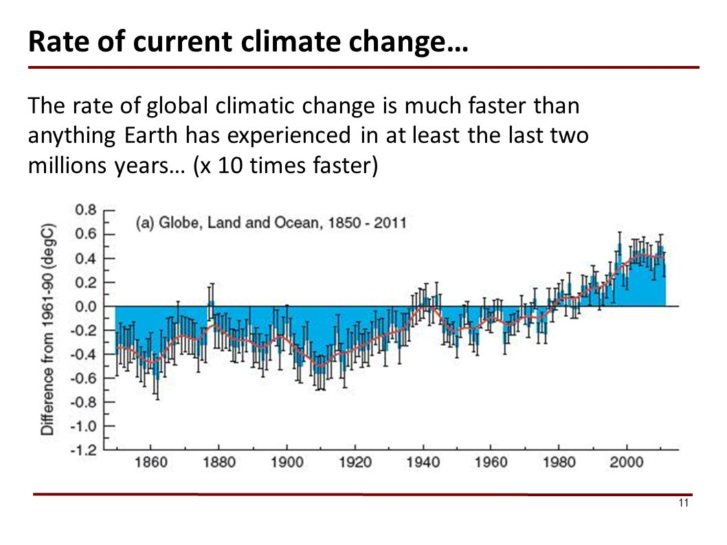 Rate of current climate change…