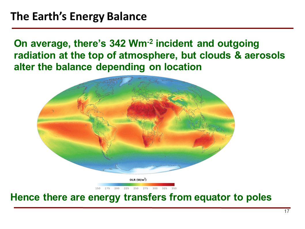 The Earth's Energy Balance