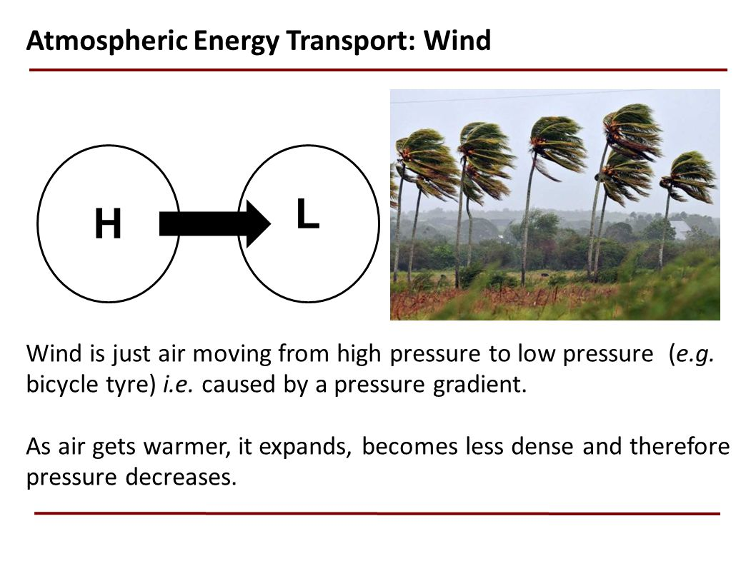 L H Atmospheric Energy Transport: Wind