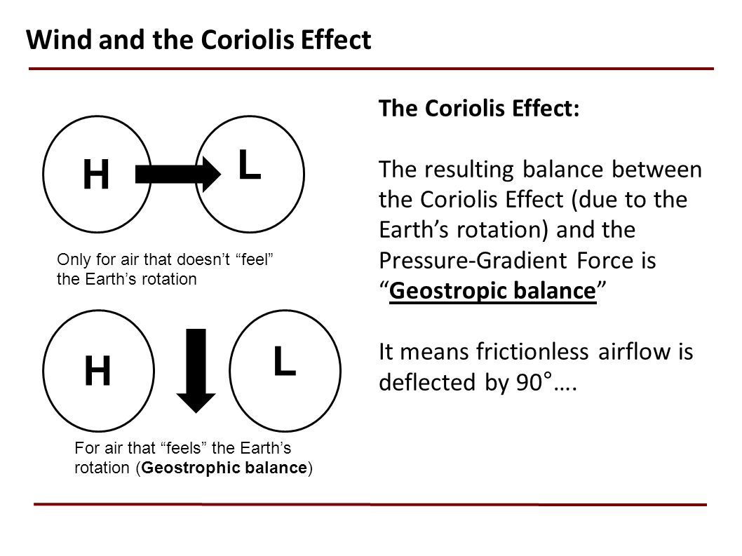 L H L H Wind and the Coriolis Effect The Coriolis Effect: