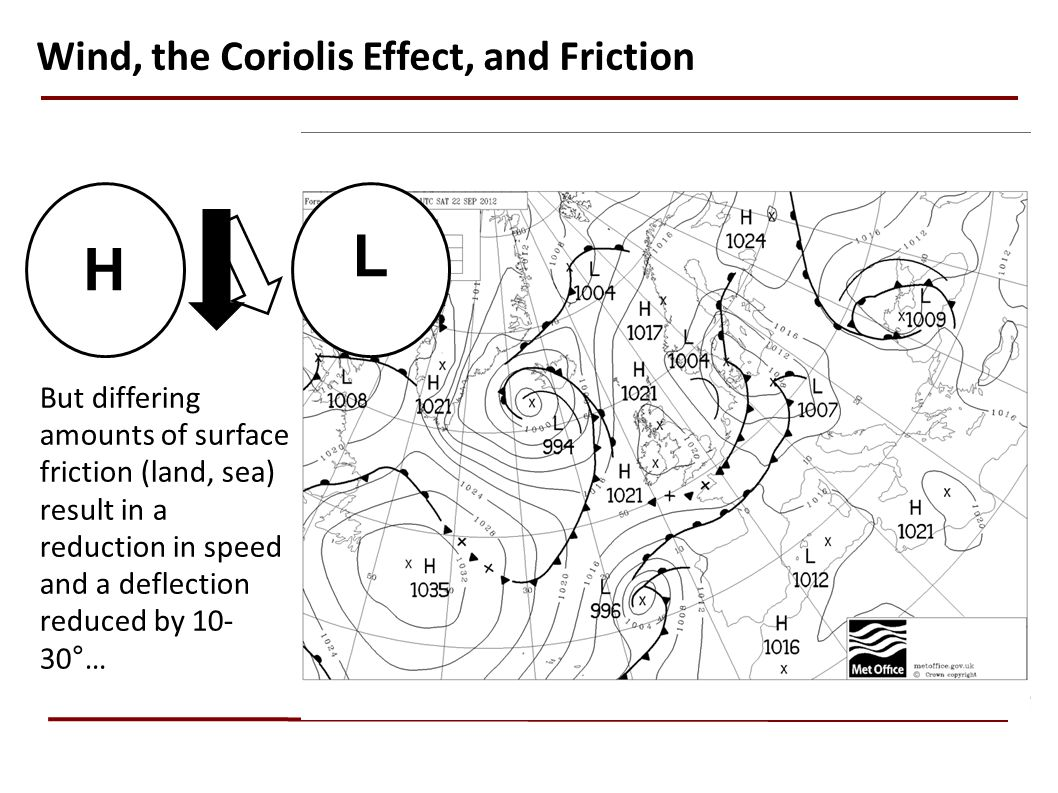 L H Wind, the Coriolis Effect, and Friction
