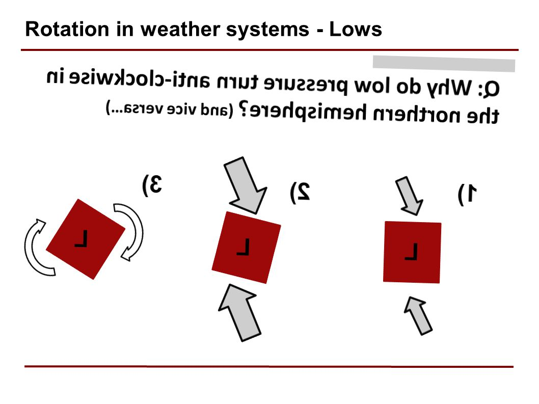 Rotation in weather systems - Lows
