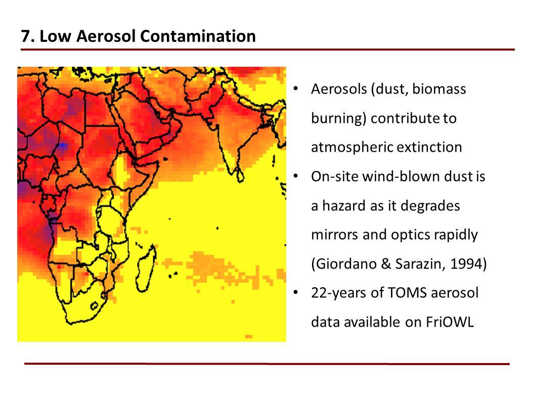 7. Low Aerosol Contamination